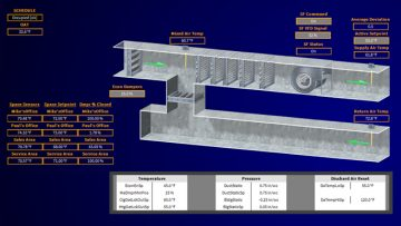 HVAC Zoning System Cost: Install Zone Heating and Cooling